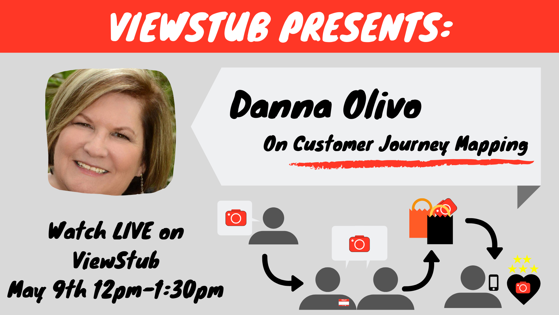 Photo for ViewStub Presents Danna Olivo on Customer Journey Mapping on ViewStub
