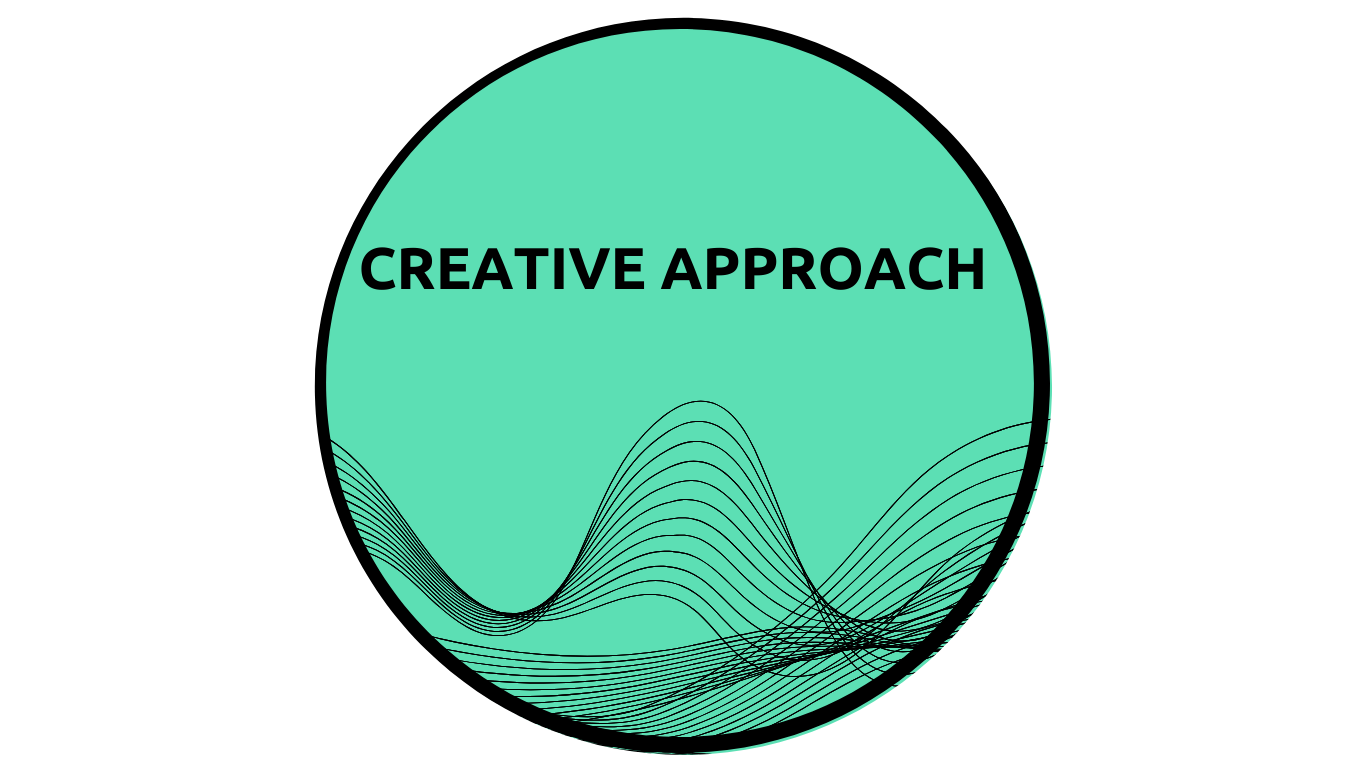 Photo for Creative Approach: A Virtual Summit Integrating Improv Across Industries on ViewStub